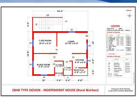 Guidelines for double 2 bedroom house scheme in Telangana