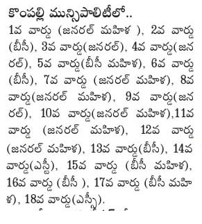 Kompally Municipality into 18 wards